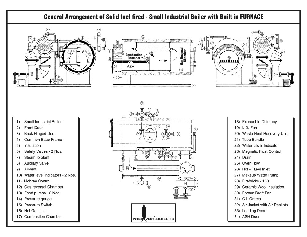 Intervest Boilers, Boiler Manufacturer, Industrial Boilers,Boilers ...